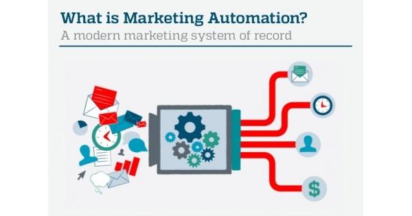 Marketing Automation là gì? 5 Lợi ích mang lại cho doanh nghiệp SME